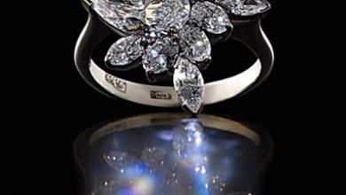 جواهر چیست